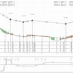 Höhenplan-DXF